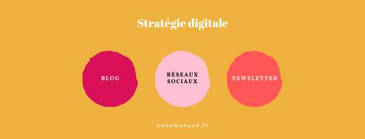 pack-strategie-digitale